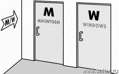 туалеты для Windows и Macintosh